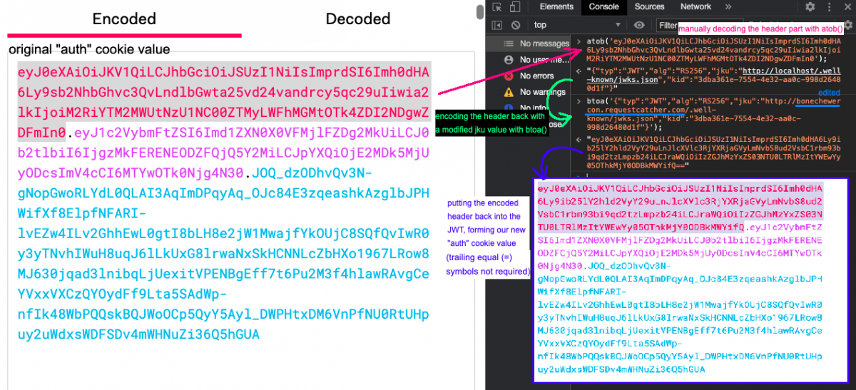 Process of modifying JWT header value visualised